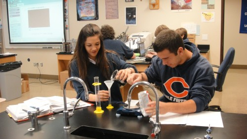 Need help selecting Chemistry Project proposal?